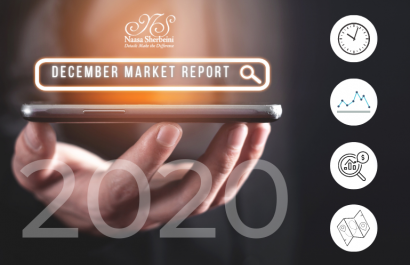 December 2020 | Real Estate Market Report