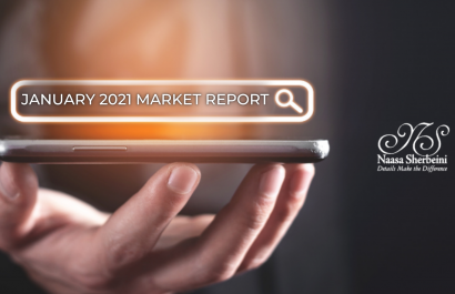 January 2021 | Real Estate Market Report