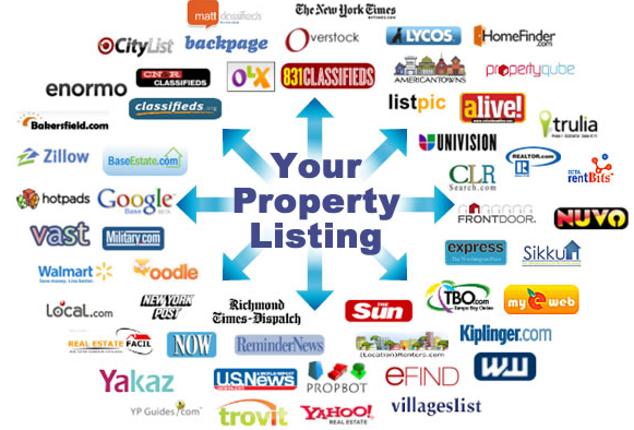Syndicating Evergreen listings