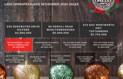 December 2020 Lake Winnipesaukee Report