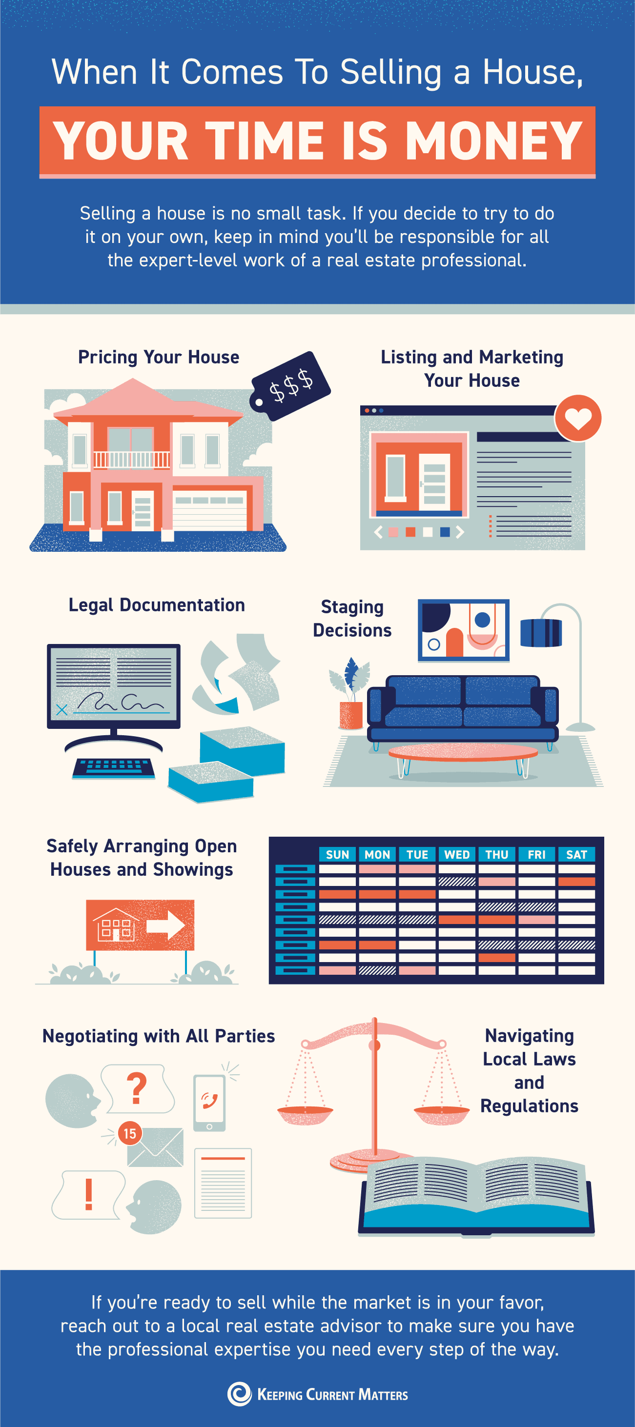 When It Comes To Selling a House, Your Time Is Money [INFOGRAPHIC] | Keeping Current Matters