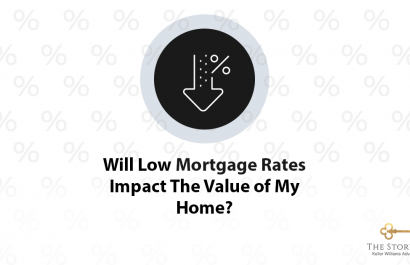 3 Ways Low Mortgage Rates Impact The Value of Your Home