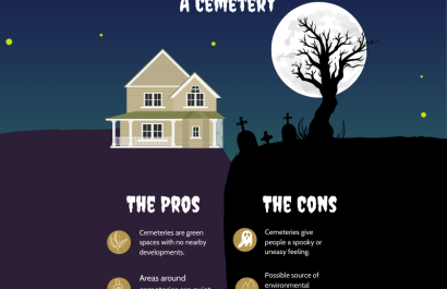 The Pros And Cons Of Buying A Property Near A Cemetery - The Story Team