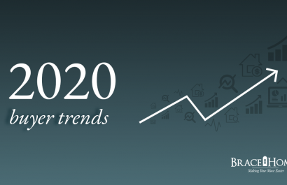 Buyer Trends for 2020