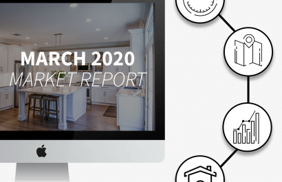 March 2020 Oakland County Market Report