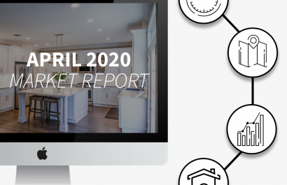 April 2020 Oakland County Market Report