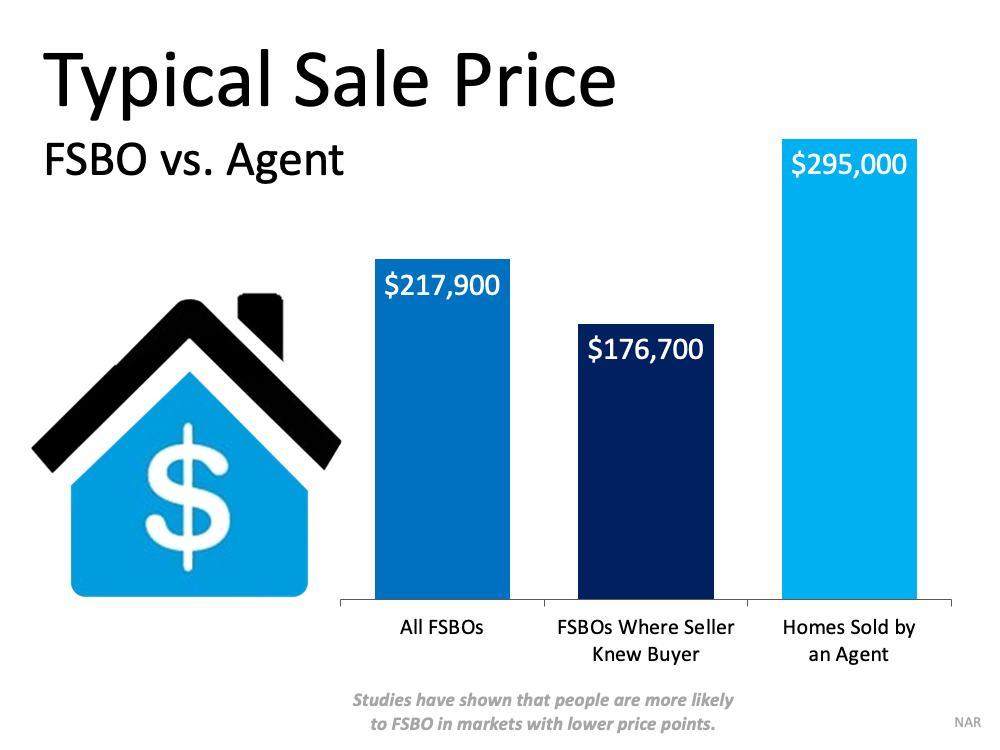 Don't Sell on Your Own Just Because It's a Sellers' Market | MyKCM