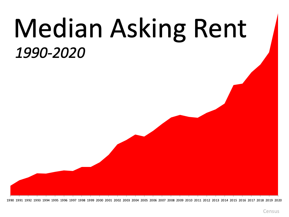 How Misunderstandings about Affordability Could Cost You | MyKCM