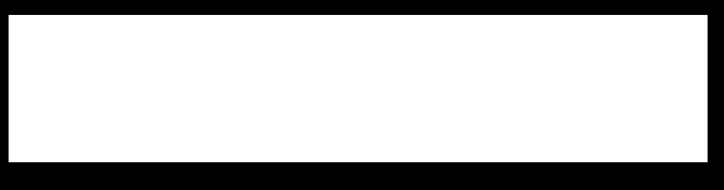 The Cronin Team