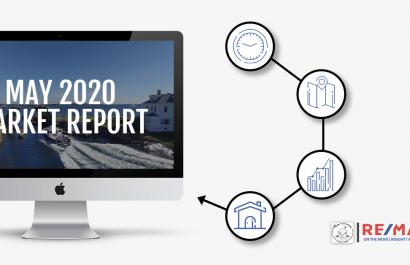 Gloucester & Rockport Market Report