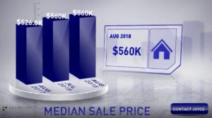 Scottsdale homes median sales price August 2018