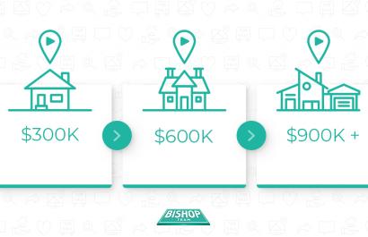 See what homes you can buy at $300K, $600K, and $900K in Ann Arbor.