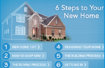 6 Steps to Your New Home