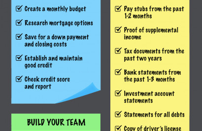 2020 Homebuying Checklist (Infograph)