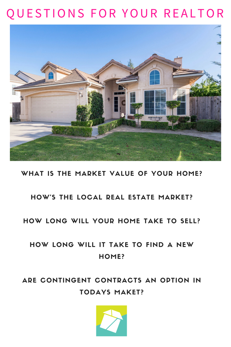 Questions for your Realtor