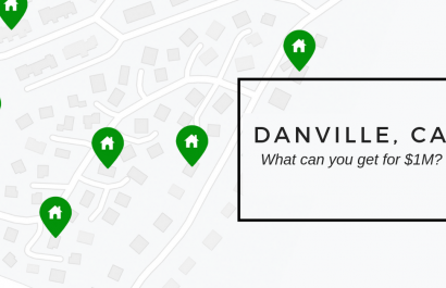 What can you get in Danville for $1M?