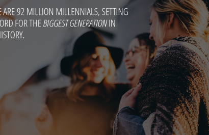There's A New Buyer In Town: Millennials