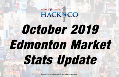 October 2019 | Edmonton Housing Market Statistics