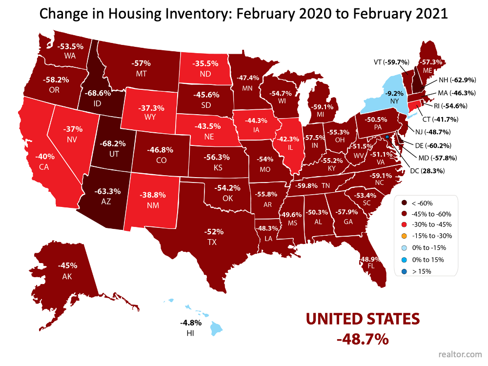 Buyer & Seller Perks in Today's Housing Market | MyKCM