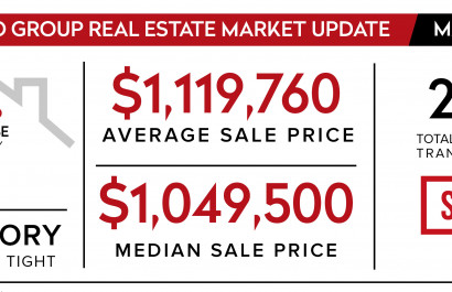 March 2019 San Jose Market Update
