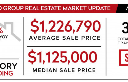 April 2019 San Jose Market Update