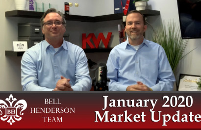 January 2020 | South Tampa Real Estate Market Update Copy