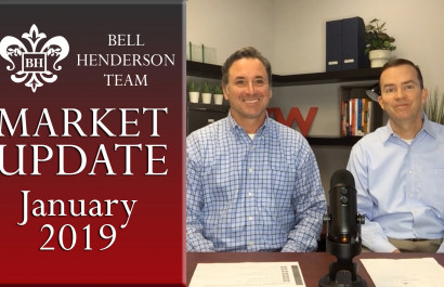 What Changed in the Housing Market in January?