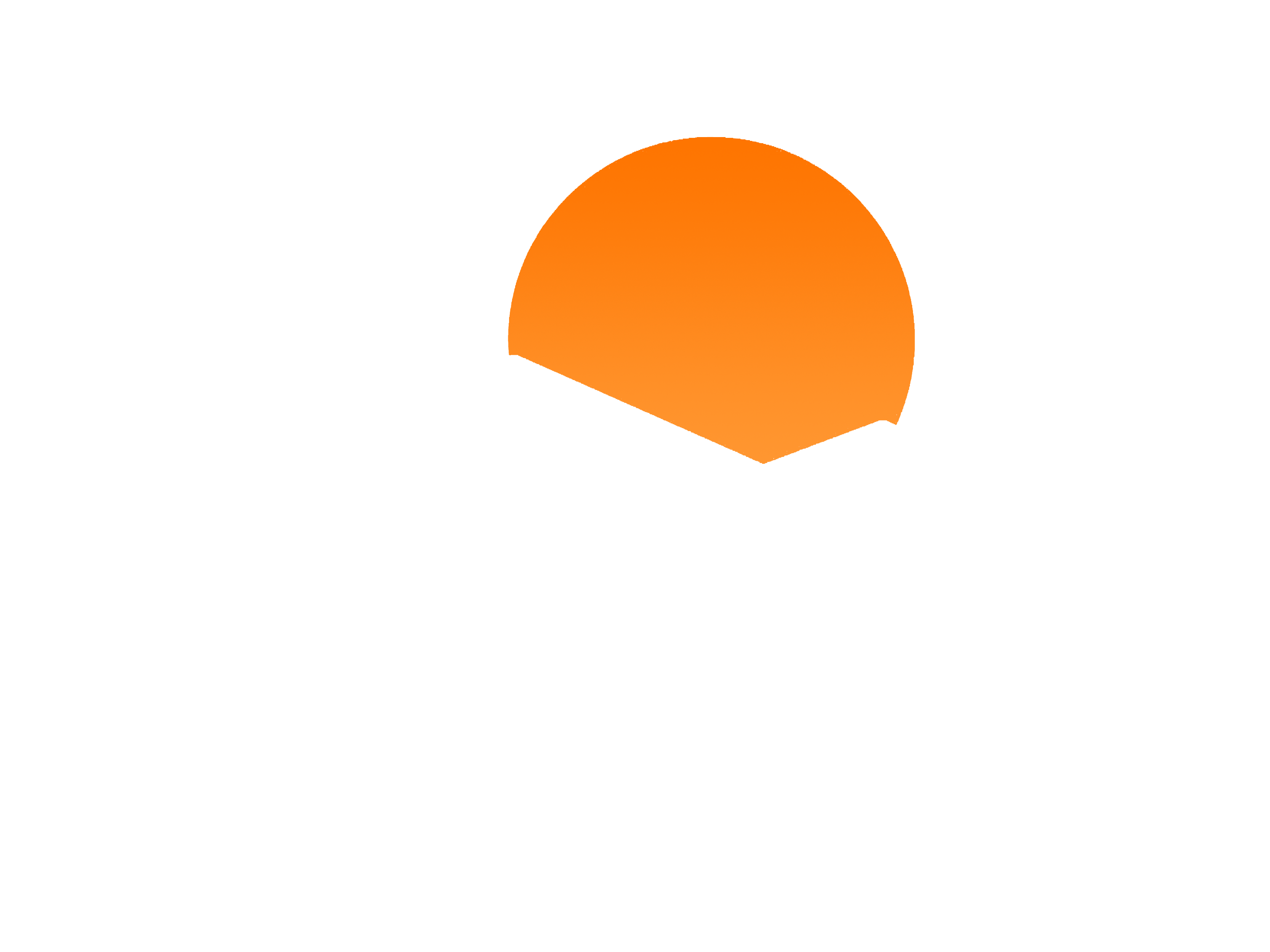 Compass Home Group of Keller Williams American Premier Realty