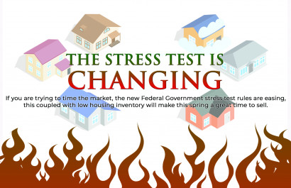 Changes to mortgage stress test just in time for the busy spring home-buying season