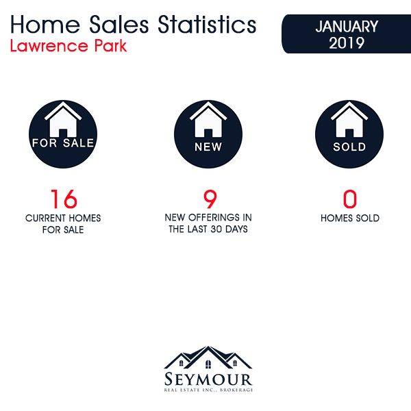 Lawrence Park Home Sales Statistics for January 2019 | Jethro Seymour, Top Toronto Real Estate Broker