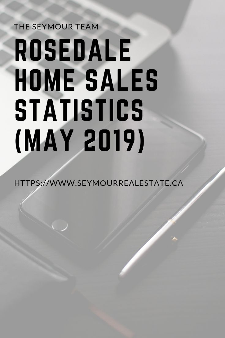 Rosedale Home Sales Statistics for May 2019 | Jethro Seymour, Top Toronto Real Estate Broker