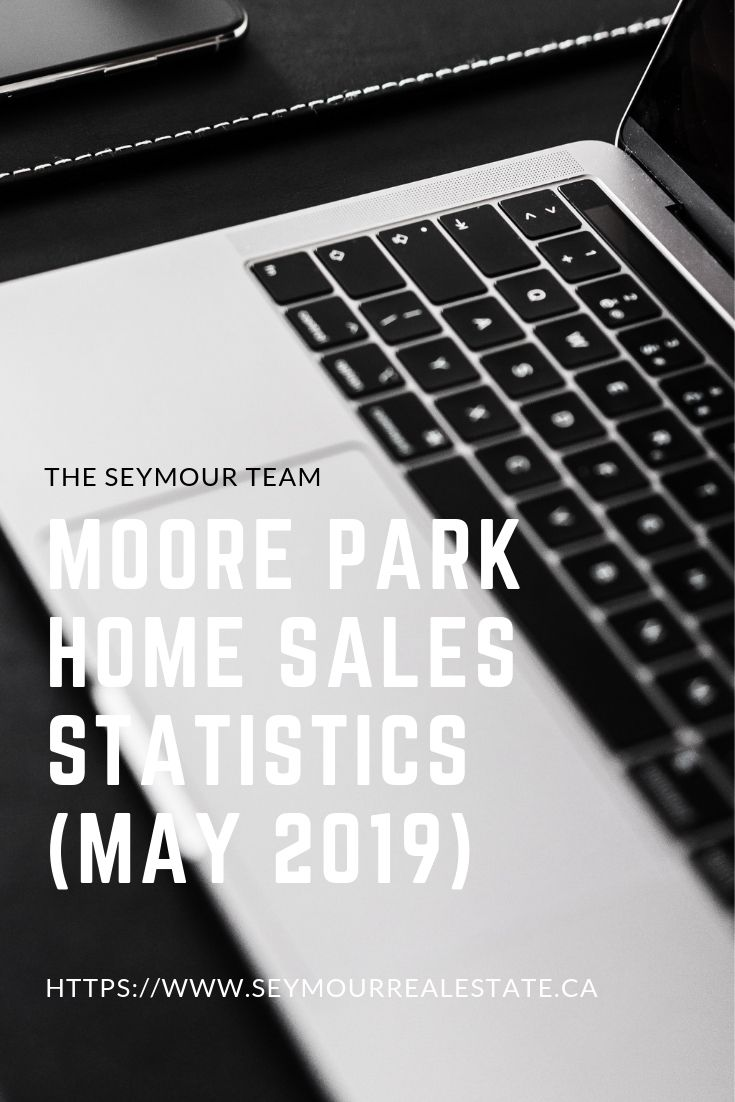 Moore Park Home Sales Statistics for May 2019 | Jethro Seymour, Top Toronto Real Estate Broker