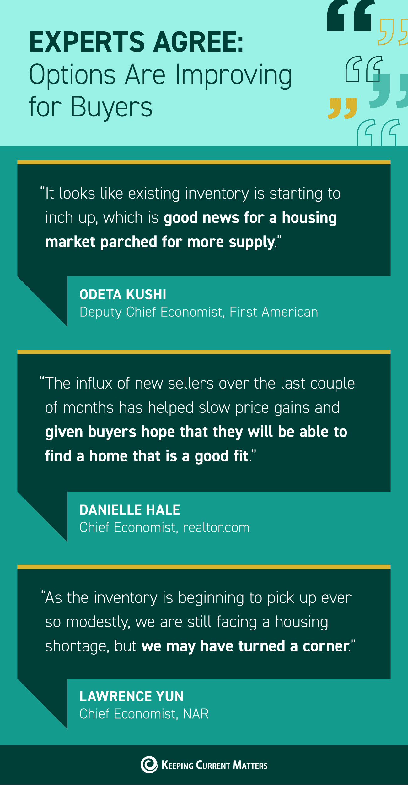 Experts Agree: Options Are Improving for Buyers [INFOGRAPHIC]   Keeping Current Matters