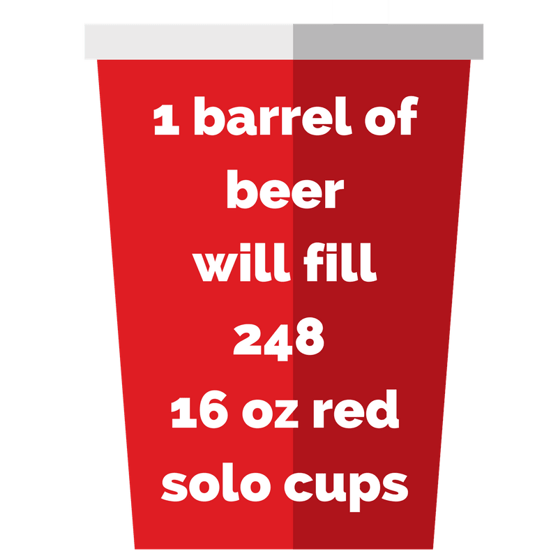 One barrel of beer will fill 248 red solo cups!