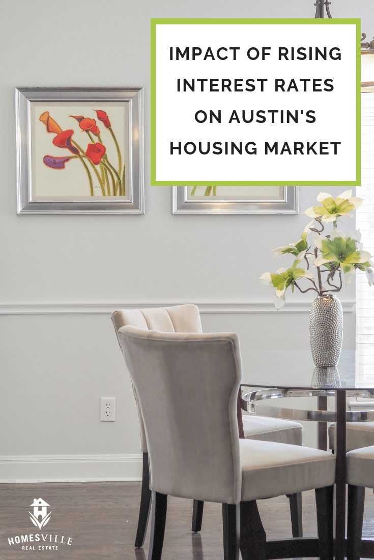 How rising interest rates are impacting the Austin housing market this Fall