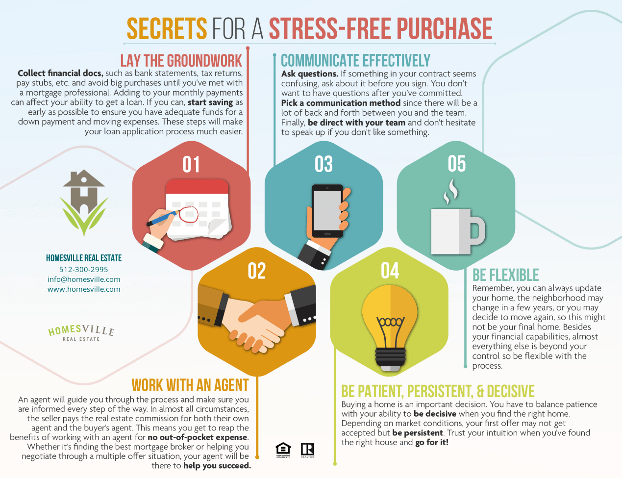 steps to a stress free home purchase