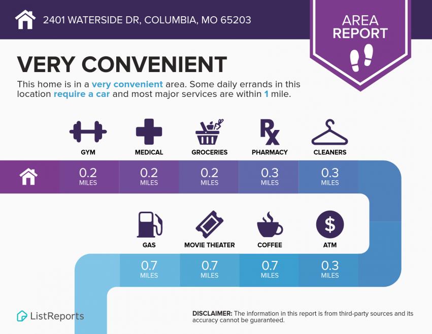 2401 Waterside Dr, Columbia, MO 65203