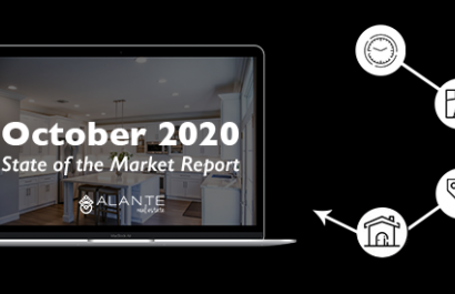 State of the Market Report 📊 October 2020