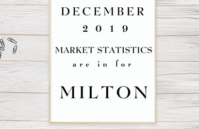 Find Out What Your Home Is Worth In Milton  Copy
