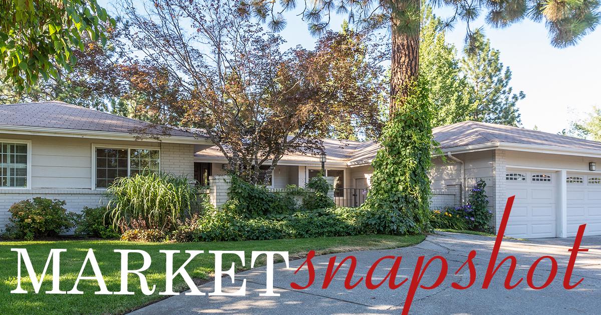 August 2021 Market Snapshot | SpokaneHouseHunter